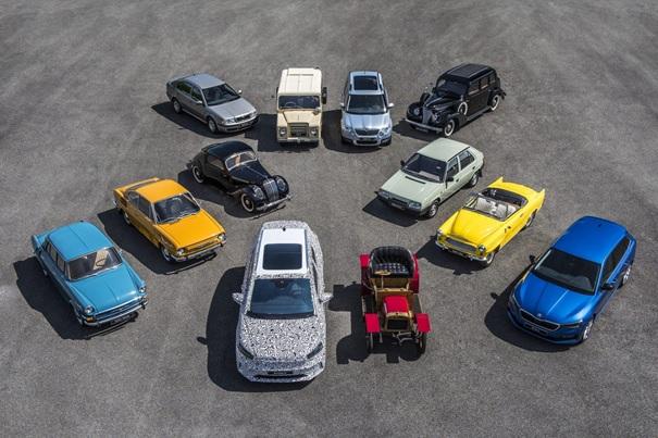 125 LET AUTOMOBILKY ŠKODA AUTO